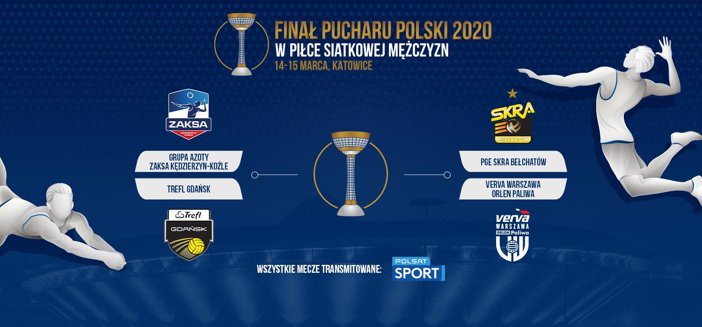 Turniej finałowy Pucharu Polski rozgrywany bez publiczności