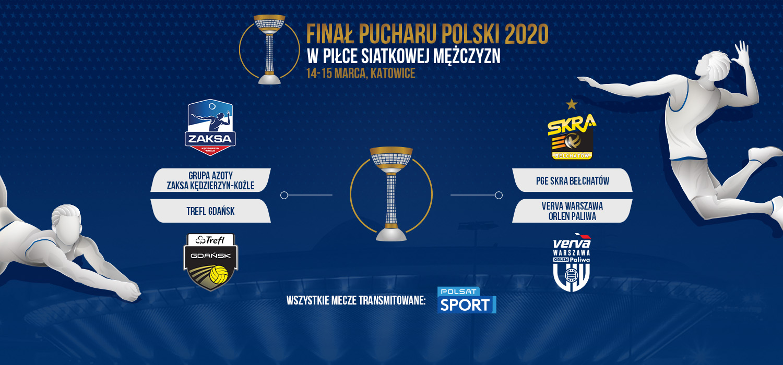 Turniej Finałowy Pucharu Polski odwołany